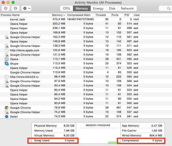 Как купить Mac mini