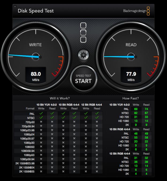 Тест скорости диска Mac Mini