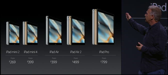 Новые цены на Apple iPad и iPhone 2015