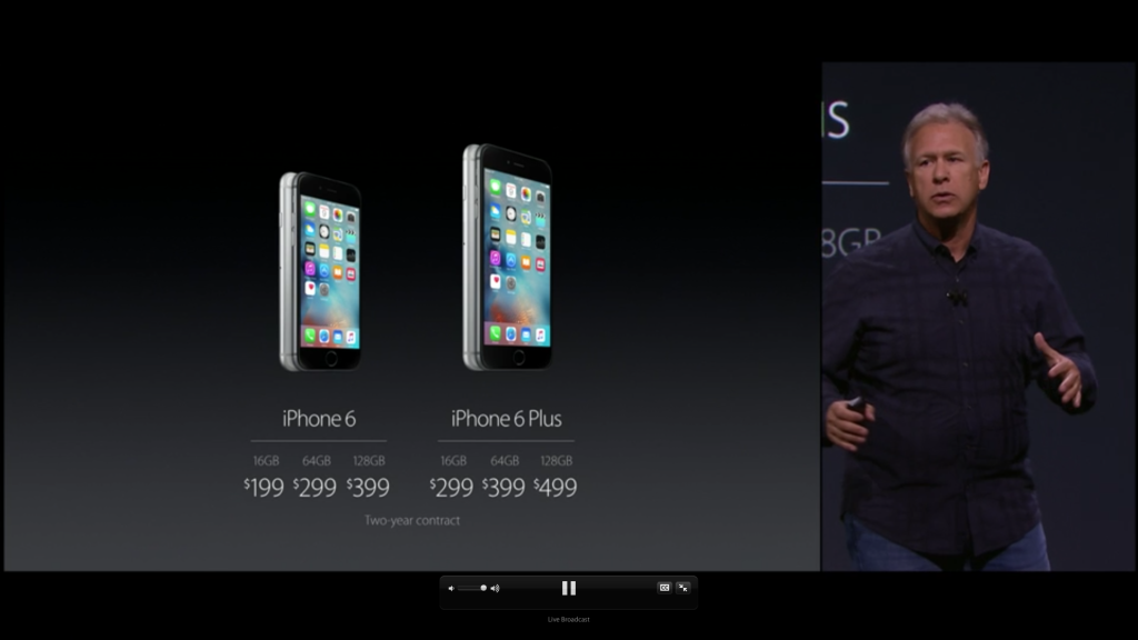 Новые цены на Apple iPhone