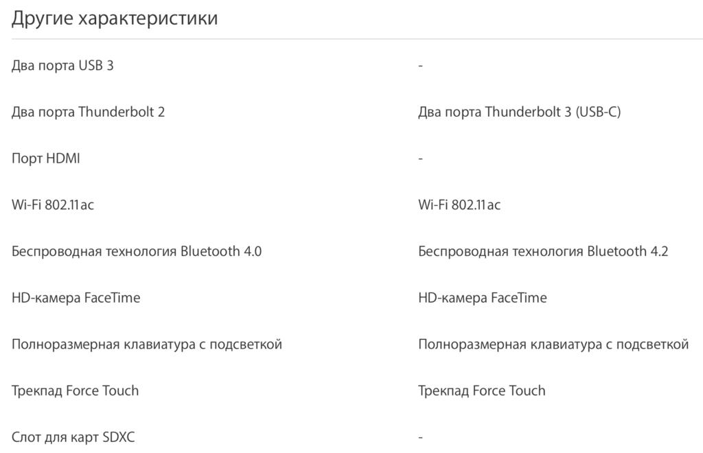 Разъёмы Macbook Pro 2016